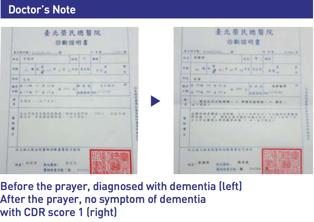 The Testimony of Healing from Severe Dementia | Christian